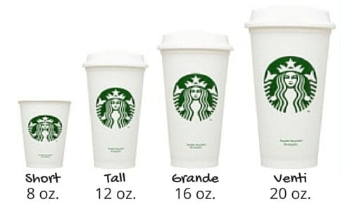 This image has an empty alt attribute; its file name is starbucks-drink-sizes.jpg